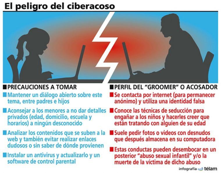 noticias_cyberacoso1
